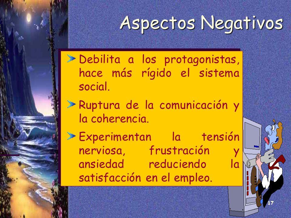 17 Aspectos Negativos Debilita a los protagonistas, hace más rígido el sistema social. Ruptura de la comunicación y la coherencia. Experimentan la ten