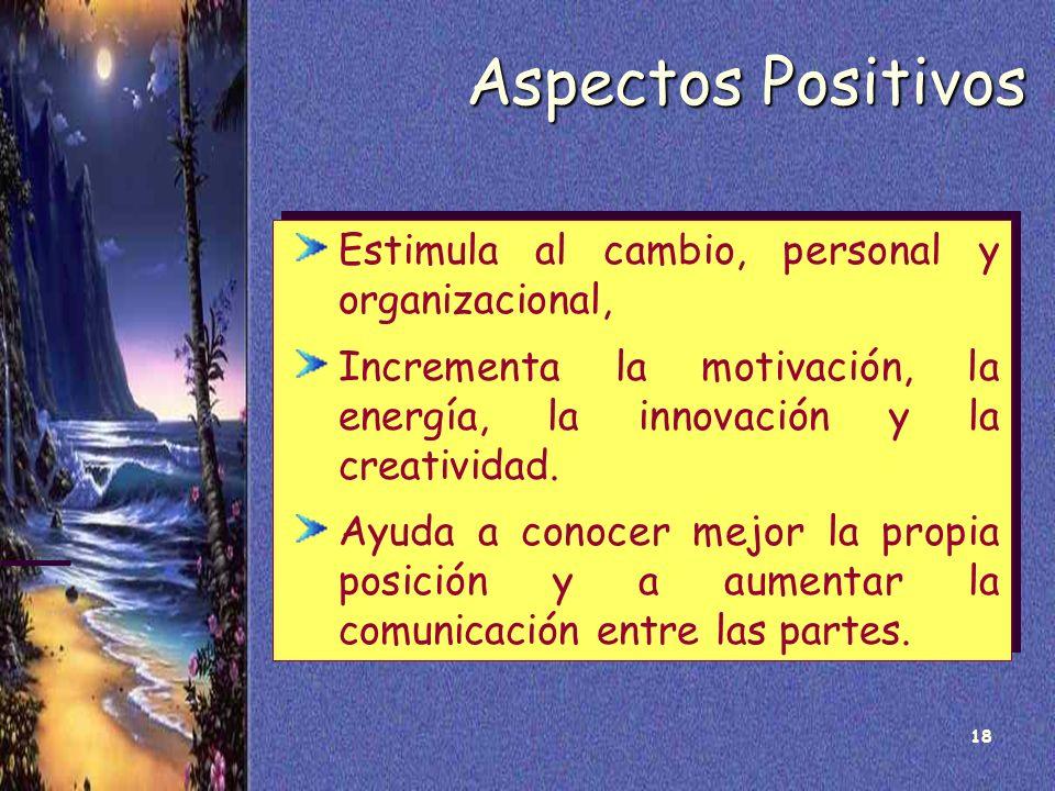 18 Aspectos Positivos Estimula al cambio, personal y organizacional, Incrementa la motivación, la energía, la innovación y la creatividad. Ayuda a con