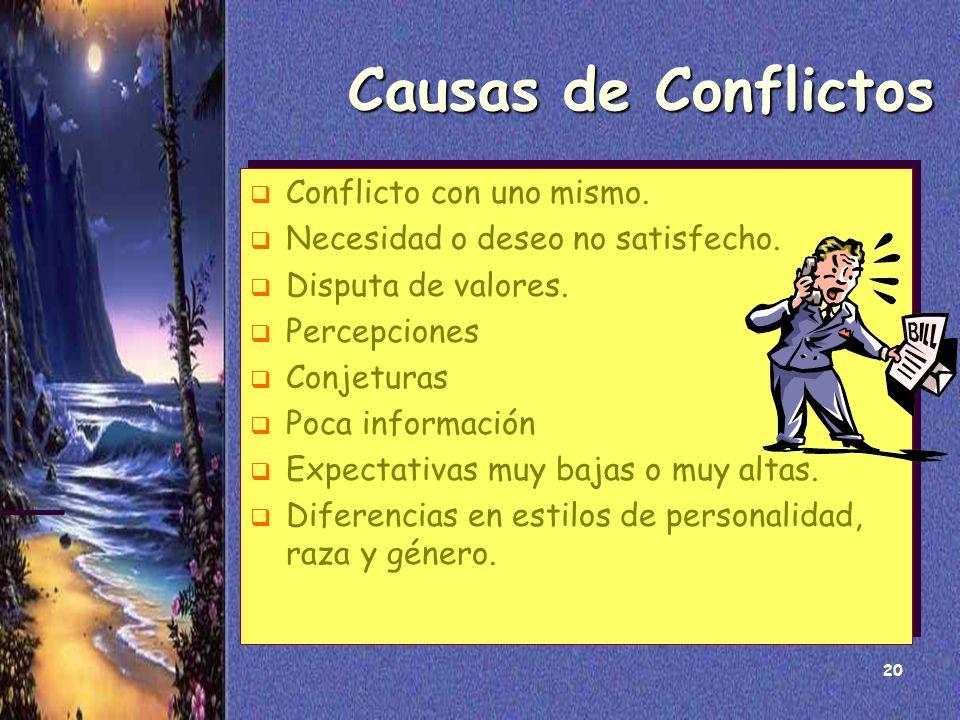 20 Causas de Conflictos Conflicto con uno mismo. Necesidad o deseo no satisfecho. Disputa de valores. Percepciones Conjeturas Poca información Expecta