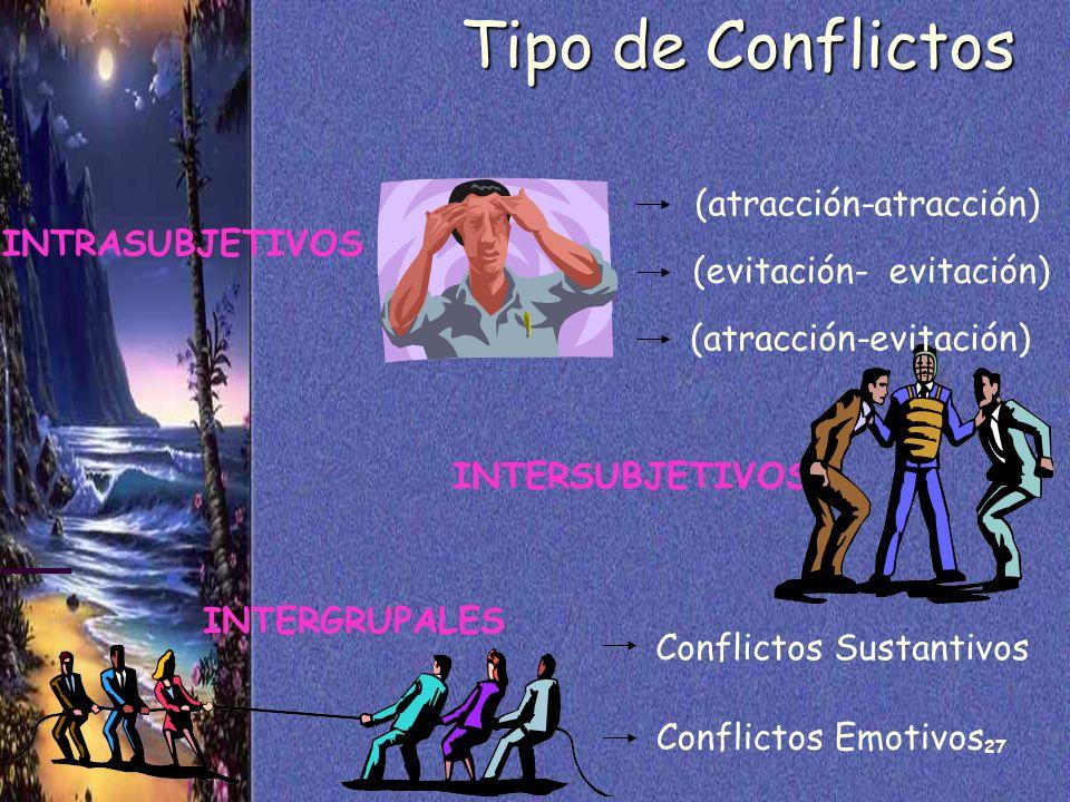 27 Tipo de Conflictos INTRASUBJETIVOS INTERSUBJETIVOS INTERGRUPALES (atracción-atracción) (evitación- evitación) (atracción-evitación) Conflictos Sust