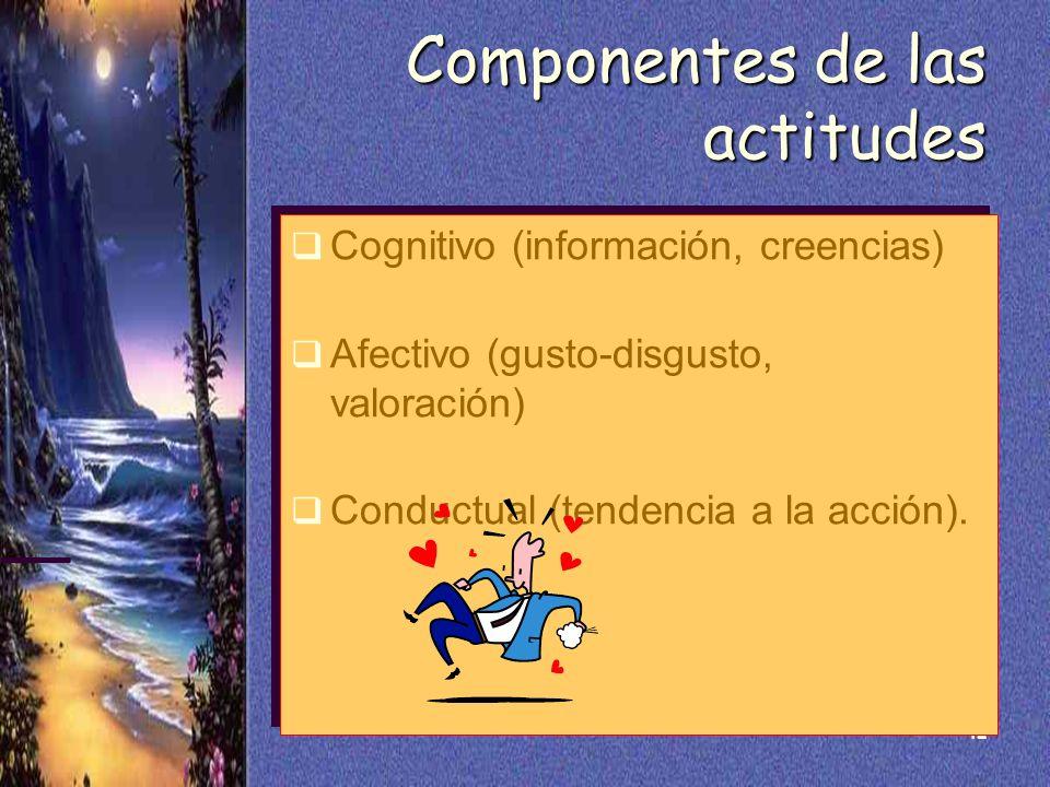 42 Componentes de las actitudes Cognitivo (información, creencias) Afectivo (gusto-disgusto, valoración) Conductual (tendencia a la acción). Cognitivo