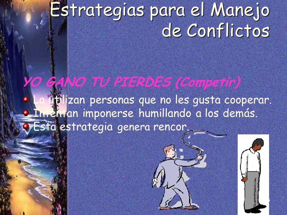 45 Estrategias para el Manejo de Conflictos YO GANO TU PIERDES (Competir) La utilizan personas que no les gusta cooperar. Intentan imponerse humilland