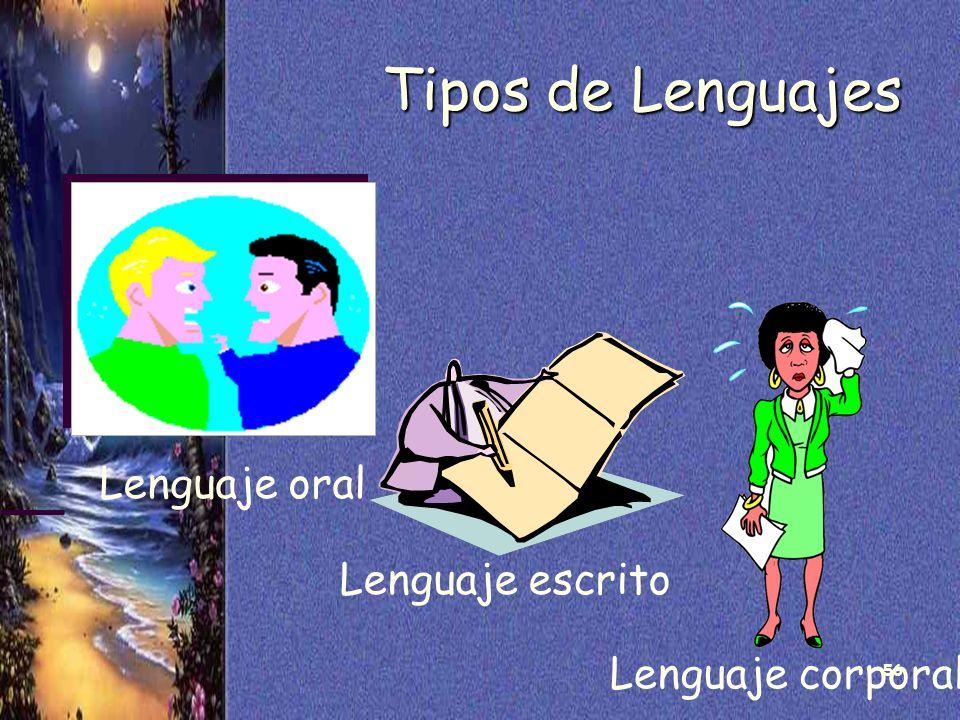 56 Tipos de Lenguajes Lenguaje oral Lenguaje escrito Lenguaje corporal