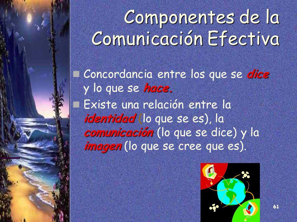 61 Componentes de la Comunicación Efectiva dice hace. Concordancia entre los que se dice y lo que se hace. identidad comunicación imagen Existe una re