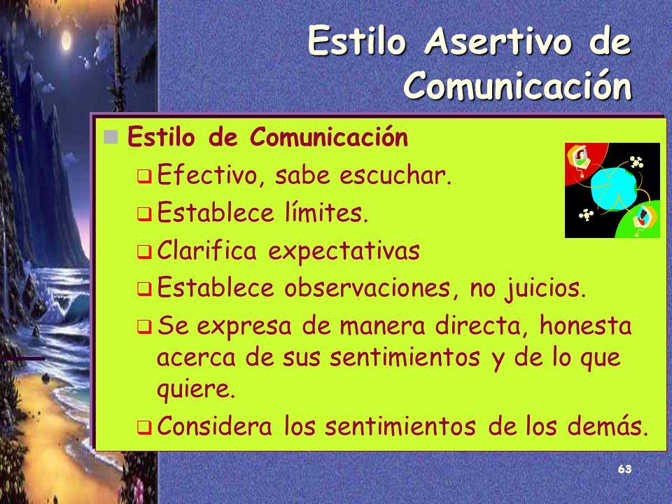 63 Estilo Asertivo de Comunicación Estilo de Comunicación Efectivo, sabe escuchar. Establece límites. Clarifica expectativas Establece observaciones,