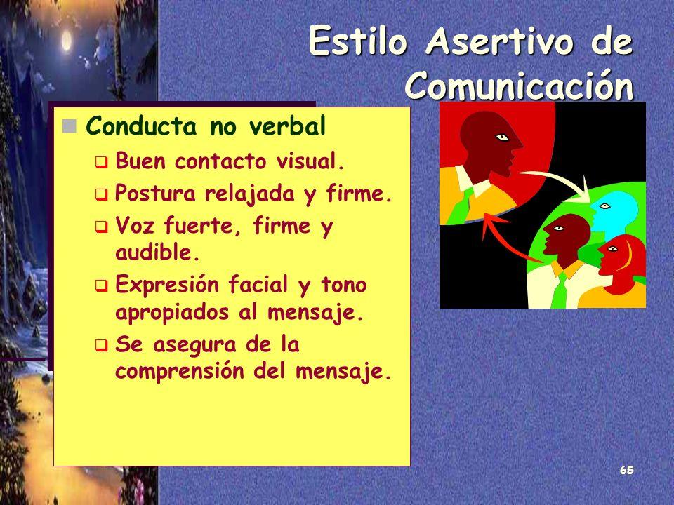 65 Estilo Asertivo de Comunicación Conducta no verbal Buen contacto visual. Postura relajada y firme. Voz fuerte, firme y audible. Expresión facial y