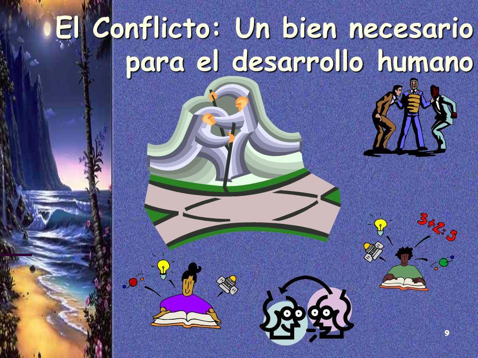 20 Causas de Conflictos Conflicto con uno mismo.Necesidad o deseo no satisfecho.