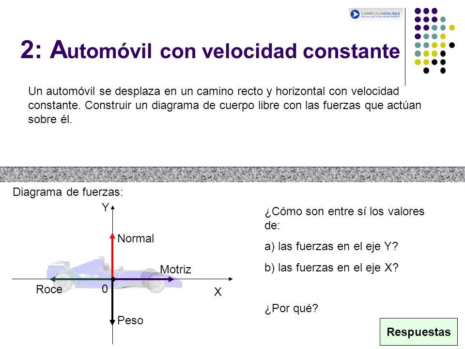 X Y 0 2: A utomóvil con velocidad constante Un automóvil se desplaza en un camino recto y horizontal con velocidad constante. Construir un diagrama de
