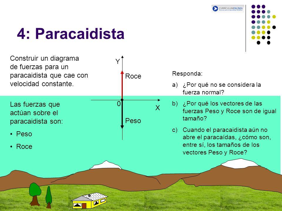 4: Paracaidista Construir un diagrama de fuerzas para un paracaidista que cae con velocidad constante. Las fuerzas que actúan sobre el paracaidista so