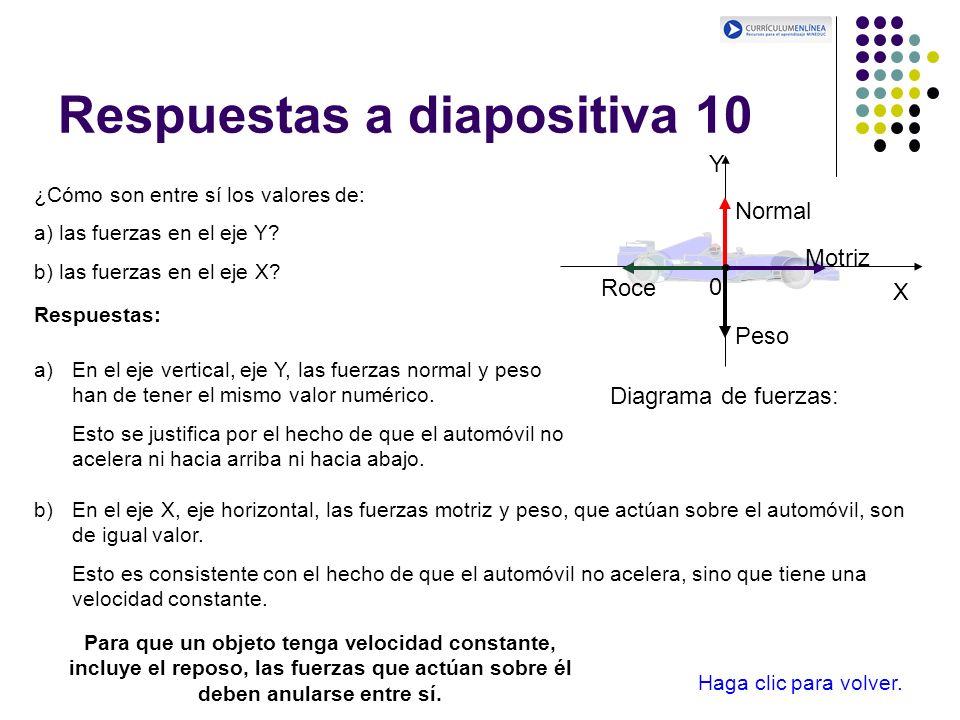 Respuestas a diapositiva 10 Diagrama de fuerzas: X Y 0 Peso Normal Motriz Roce ¿Cómo son entre sí los valores de: a) las fuerzas en el eje Y? b) las f