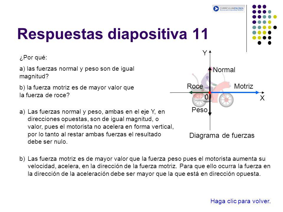 Respuestas diapositiva 11 X Y 0 Peso Normal MotrizRoce ¿Por qué: a) las fuerzas normal y peso son de igual magnitud? b) la fuerza motriz es de mayor v
