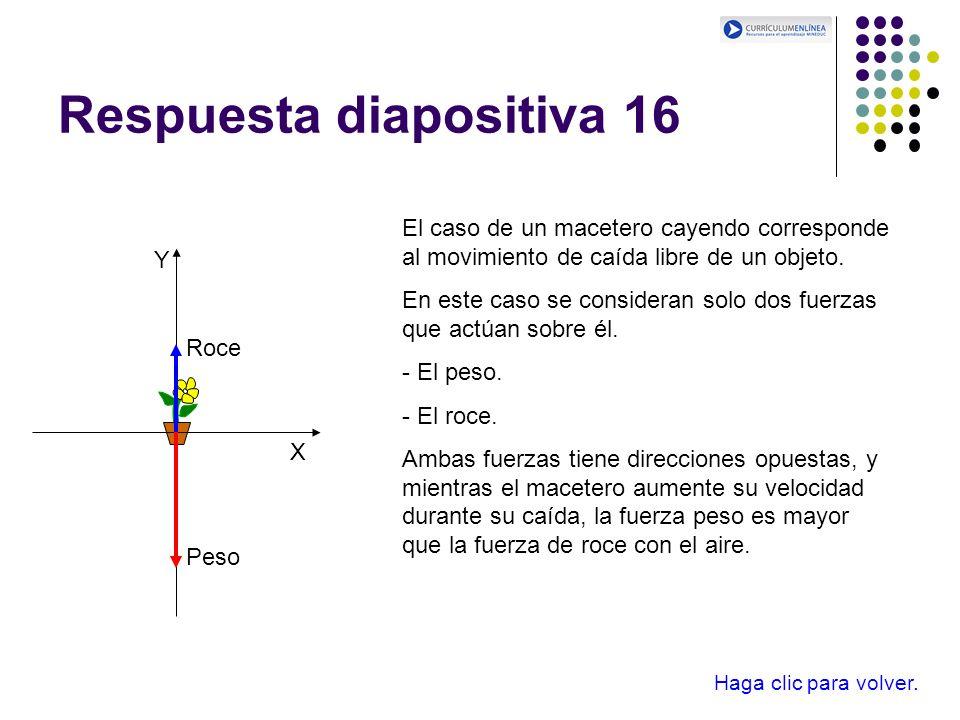 Respuesta diapositiva 16 Haga clic para volver. El caso de un macetero cayendo corresponde al movimiento de caída libre de un objeto. En este caso se