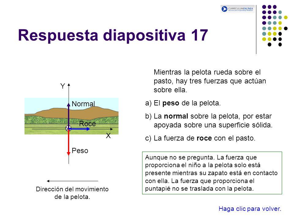 Respuesta diapositiva 17 Haga clic para volver. Mientras la pelota rueda sobre el pasto, hay tres fuerzas que actúan sobre ella. a)El peso de la pelot