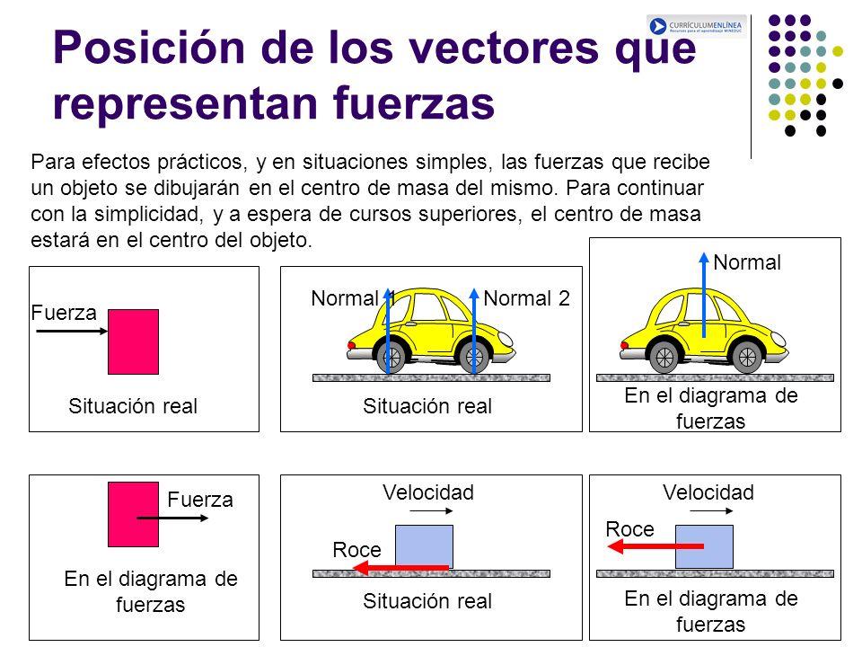 Posición de los vectores que representan fuerzas Para efectos prácticos, y en situaciones simples, las fuerzas que recibe un objeto se dibujarán en el