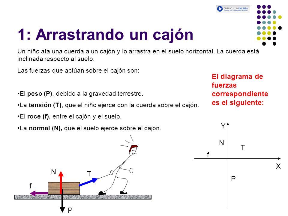 Y X 1: Arrastrando un cajón Un niño ata una cuerda a un cajón y lo arrastra en el suelo horizontal. La cuerda está inclinada respecto al suelo. Las fu