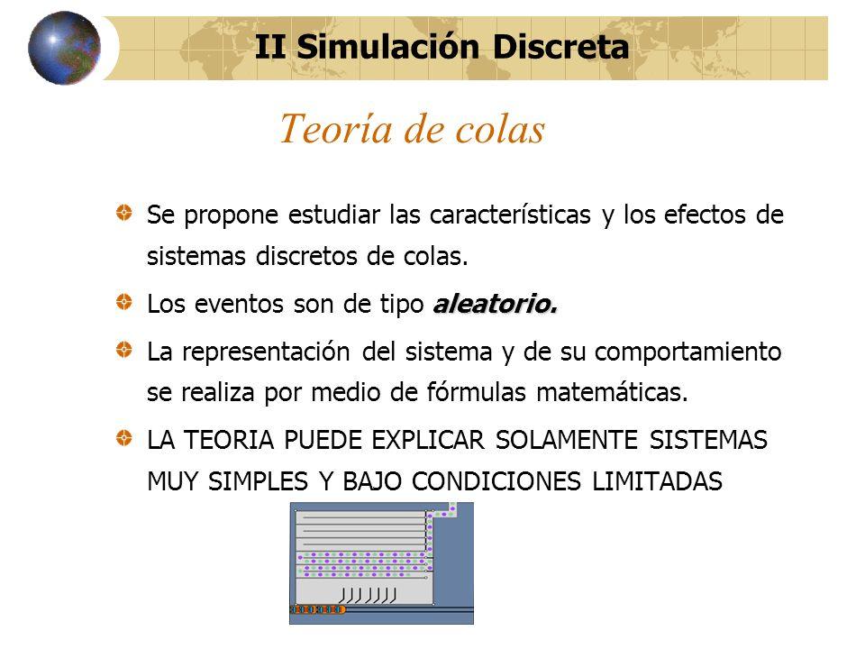 Teoría de colas Se propone estudiar las características y los efectos de sistemas discretos de colas. aleatorio. Los eventos son de tipo aleatorio. La