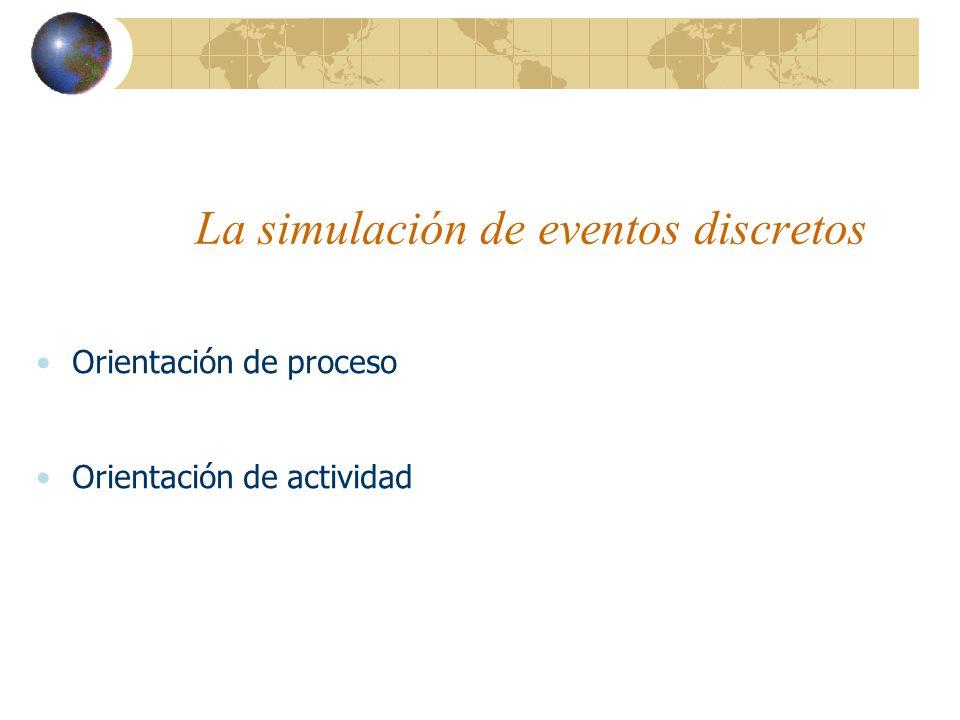 La simulación de eventos discretos Orientación de proceso Orientación de actividad