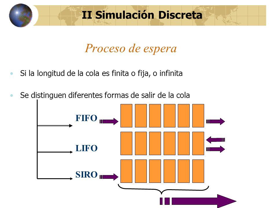Proceso de espera Si la longitud de la cola es finita o fija, o infinita Se distinguen diferentes formas de salir de la cola LIFO FIFO SIRO II Simulac