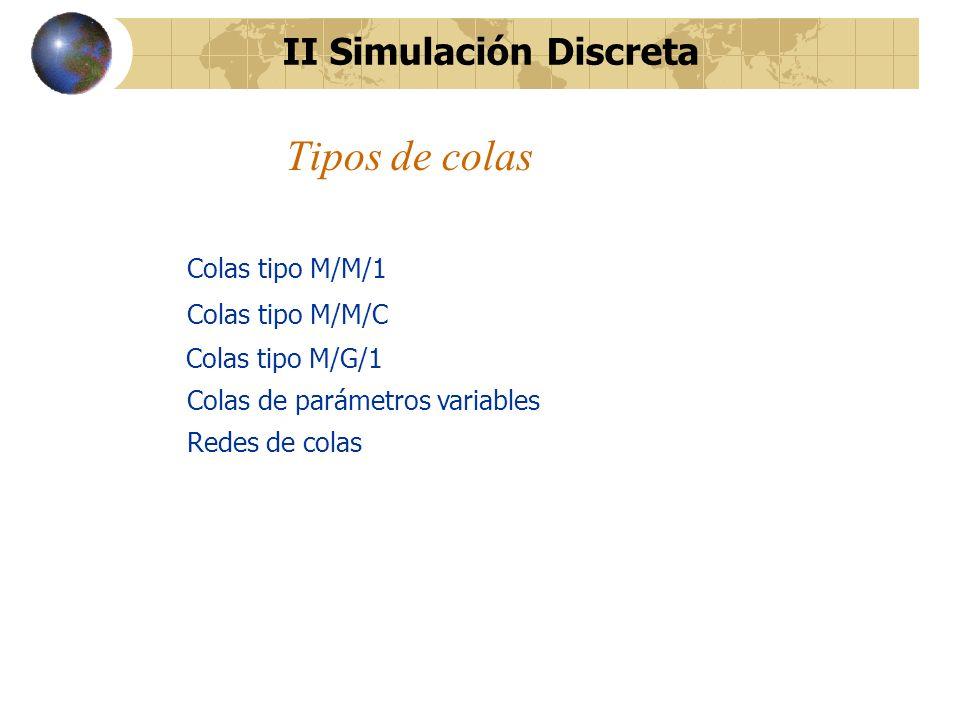 Tipos de colas Colas tipo M/M/C Colas tipo M/M/1 Colas tipo M/G/1 Colas de parámetros variables Redes de colas II Simulación Discreta