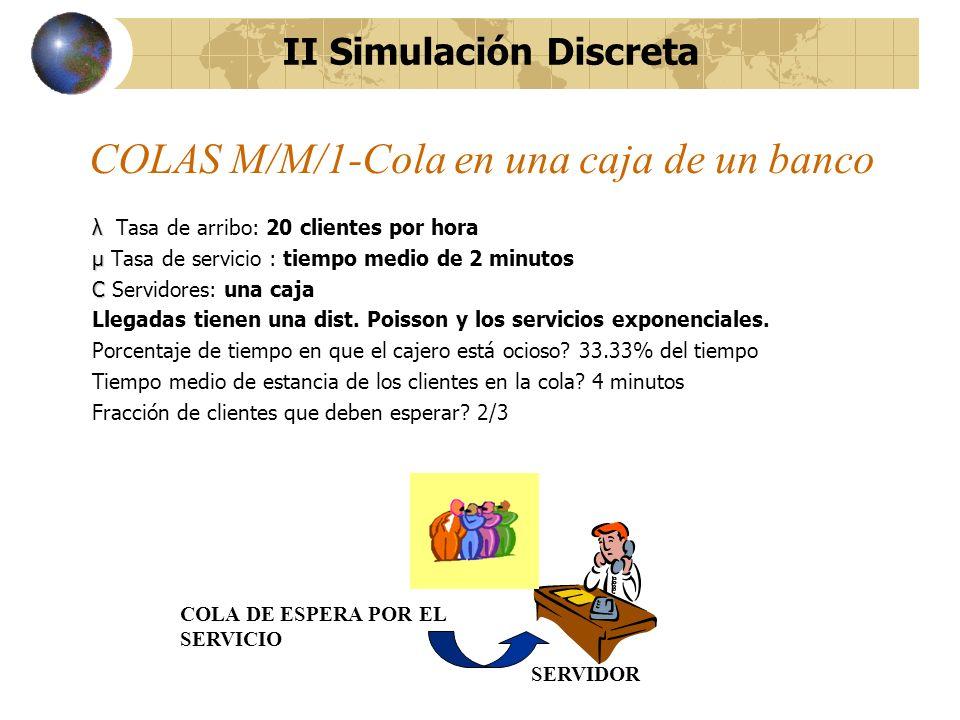 COLAS M/M/1-Cola en una caja de un banco λ λ Tasa de arribo: 20 clientes por hora μ μ Tasa de servicio : tiempo medio de 2 minutos C C Servidores: una