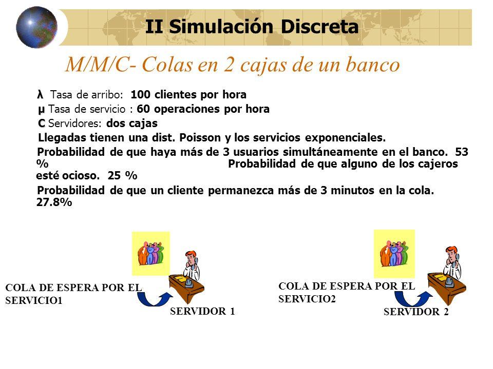 M/M/C- Colas en 2 cajas de un banco λ λ Tasa de arribo: 100 clientes por hora μ μ Tasa de servicio : 60 operaciones por hora C C Servidores: dos cajas