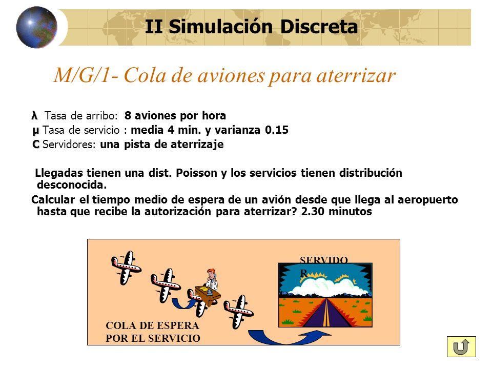 M/G/1- Cola de aviones para aterrizar λ λ Tasa de arribo: 8 aviones por hora μ μ Tasa de servicio : media 4 min. y varianza 0.15 C C Servidores: una p