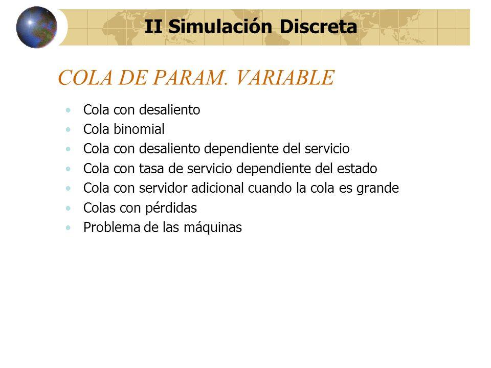 COLA DE PARAM. VARIABLE Cola con desaliento Cola binomial Cola con desaliento dependiente del servicio Cola con tasa de servicio dependiente del estad