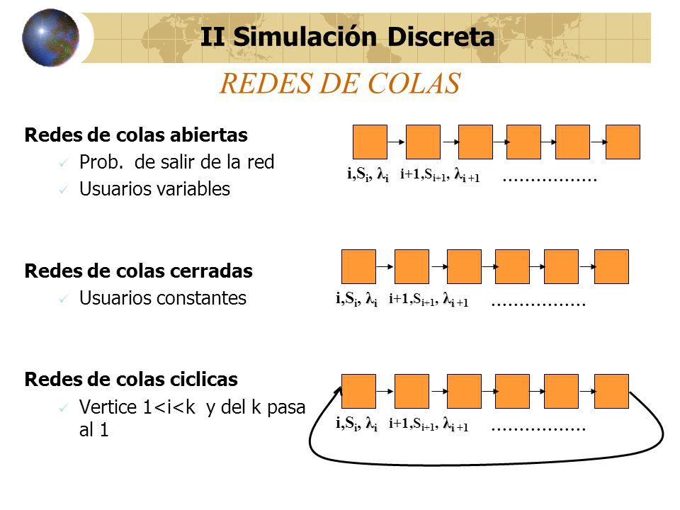 REDES DE COLAS Redes de colas abiertas Prob. de salir de la red Usuarios variables Redes de colas cerradas Usuarios constantes Redes de colas ciclicas