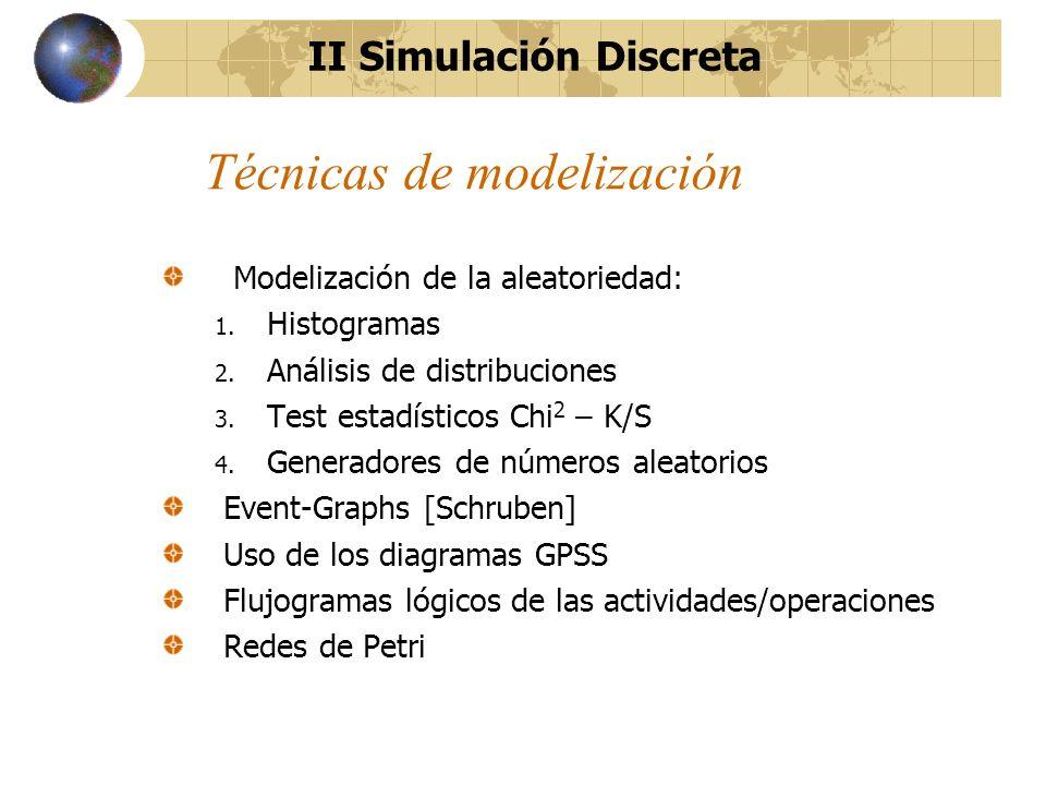 Técnicas de modelización Modelización de la aleatoriedad: 1. Histogramas 2. Análisis de distribuciones 3. Test estadísticos Chi 2 – K/S 4. Generadores
