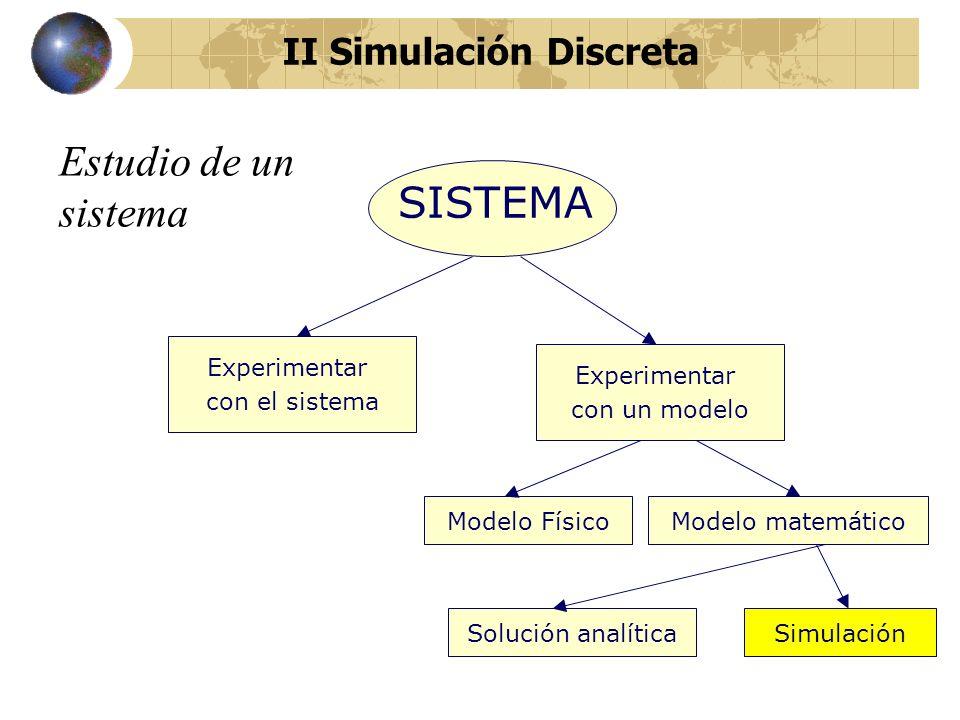 Estudio de un sistema SISTEMA Experimentar con el sistema Experimentar con un modelo Modelo FísicoModelo matemático Solución analíticaSimulación II Si