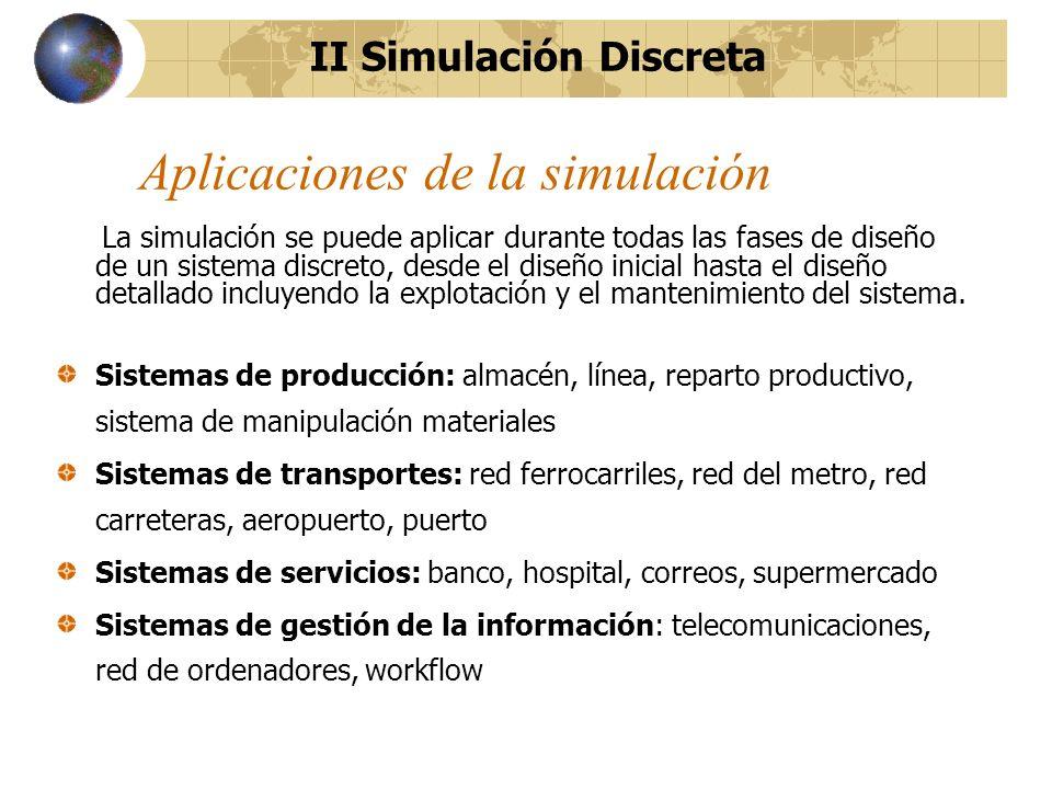 Limitaciones de la simulación El modelo de simulación es una simplificación del sistema real Se pueden analizar solamente situaciones tipo what-if No es una herramienta de optimización Un proyecto de simulación puede ser una inversión muy importante Sistemas de tipo continuo requieren herramientas específicas II Simulación Discreta