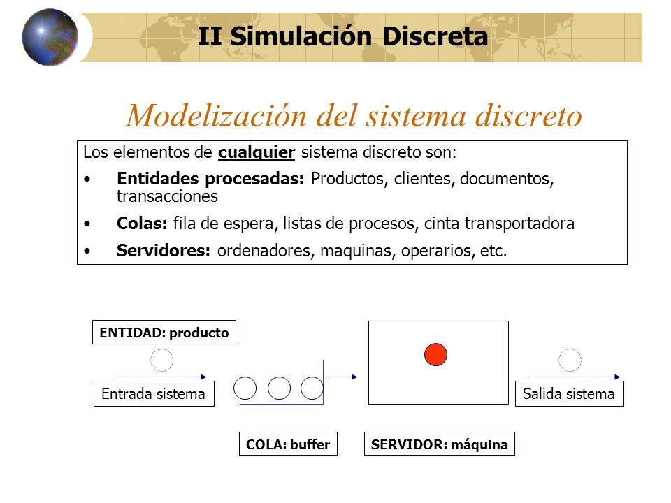 Modelización del sistema discreto Los elementos de cualquier sistema discreto son: Entidades procesadas: Productos, clientes, documentos, transaccione