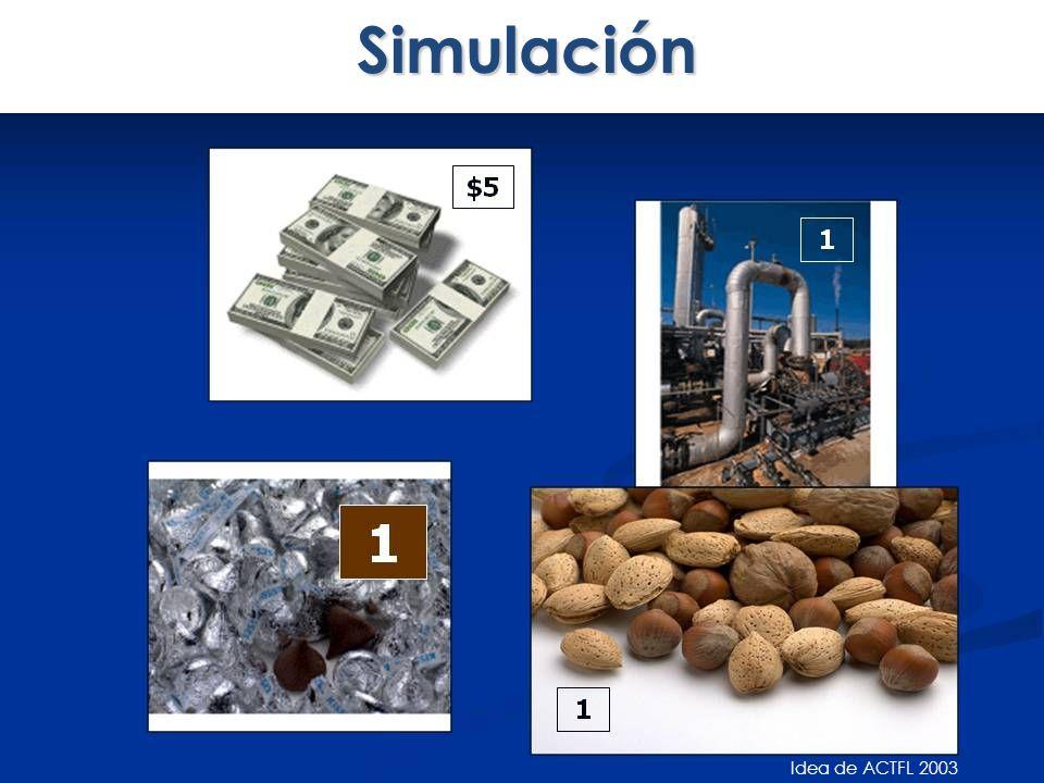Simulación Idea de ACTFL 2003