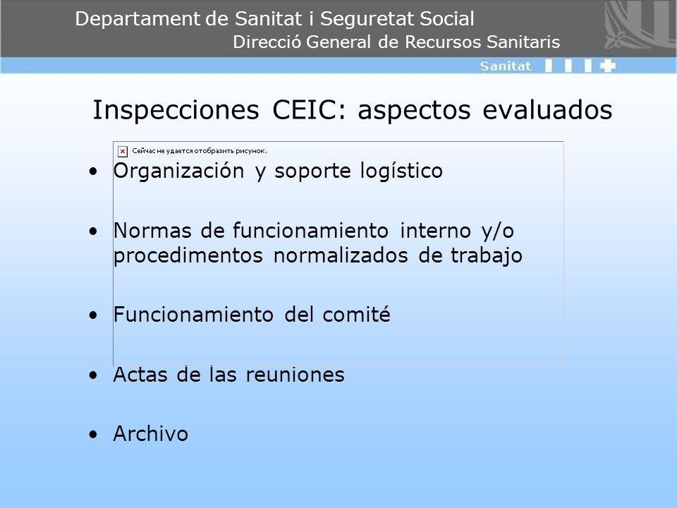 Departament de Sanitat i Seguretat Social Direcció General de Recursos Sanitaris Inspecciones CEIC: aspectos evaluados Organización y soporte logístic
