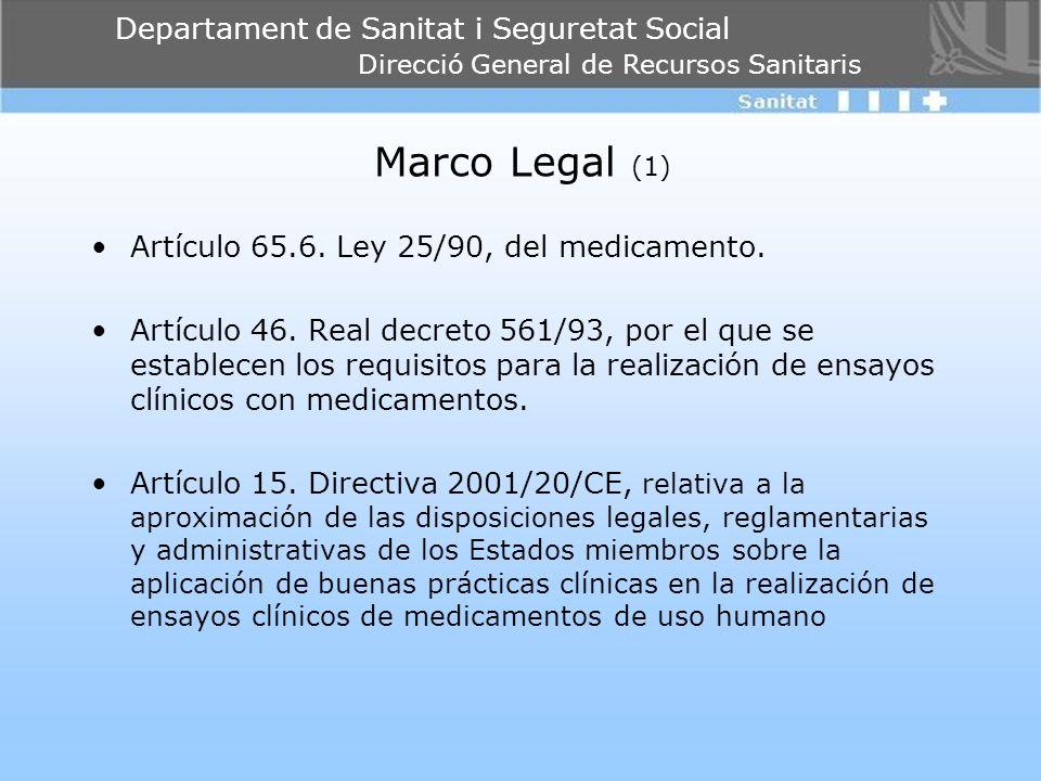 Departament de Sanitat i Seguretat Social Direcció General de Recursos Sanitaris Marco Legal (1) Artículo 65.6. Ley 25/90, del medicamento. Artículo 4