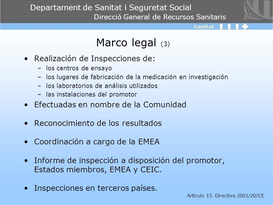 Departament de Sanitat i Seguretat Social Direcció General de Recursos Sanitaris Marco legal (3) Realización de Inspecciones de: –los centros de ensay