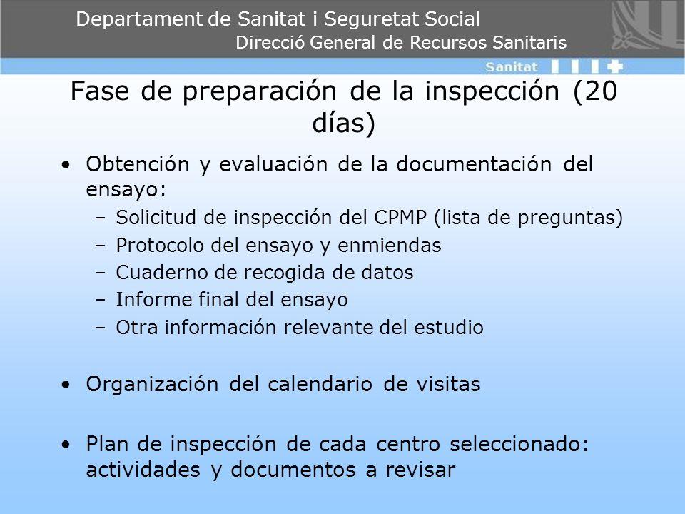 Departament de Sanitat i Seguretat Social Direcció General de Recursos Sanitaris Fase de preparación de la inspección (20 días) Obtención y evaluación