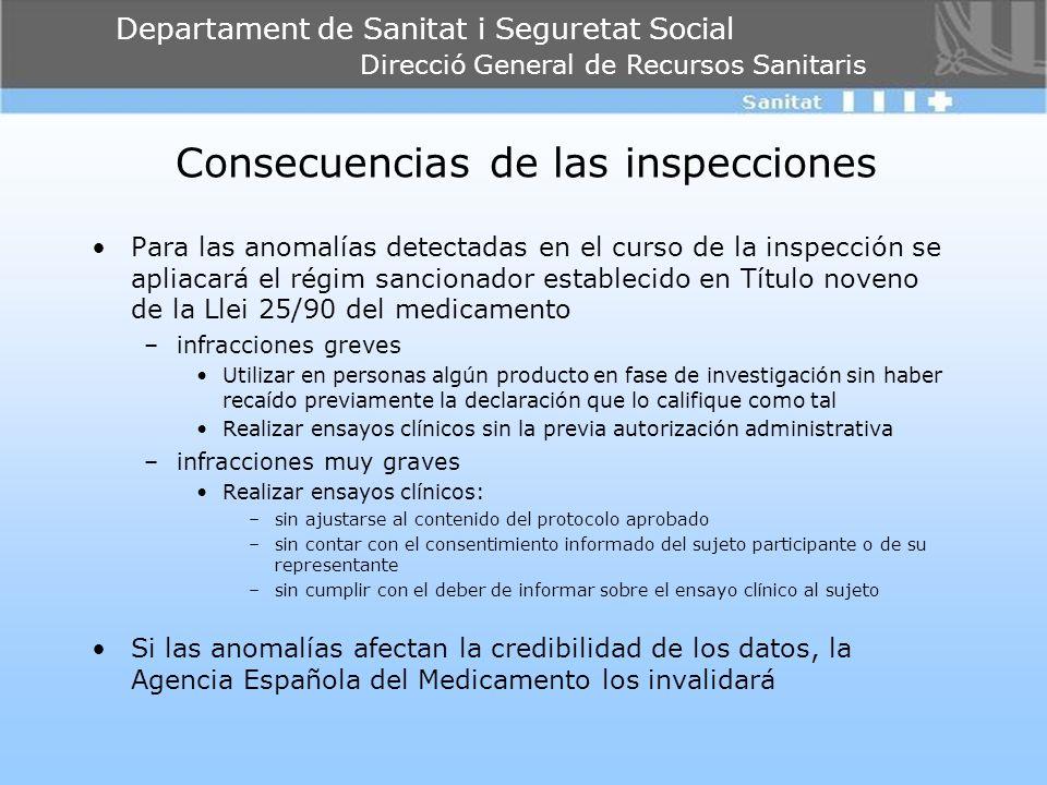Departament de Sanitat i Seguretat Social Direcció General de Recursos Sanitaris Consecuencias de las inspecciones Para las anomalías detectadas en el
