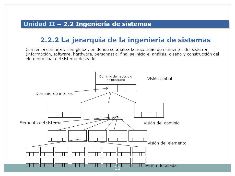 11 Comienza con una visión global, en donde se analiza la necesidad de elementos del sistema (información, software, hardware, personas) al final se i