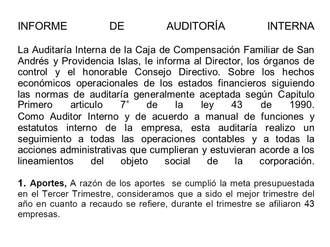INFORME DE AUDITORÍA INTERNA La Auditaría Interna de la Caja de Compensación Familiar de San Andrés y Providencia Islas, le informa al Director, los órganos de control y el honorable Consejo Directivo.