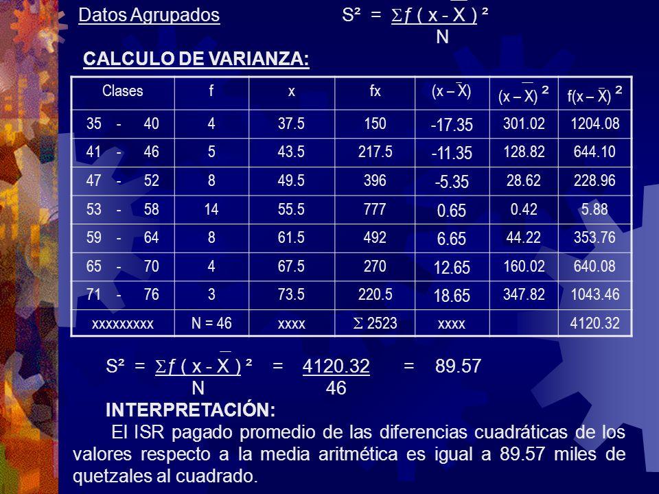 Datos Agrupados S² = ƒ ( x - X ) ² N CALCULO DE VARIANZA: S² = ƒ ( x - X ) ² = 4120.32 = 89.57 N 46 INTERPRETACIÓN: El ISR pagado promedio de las dife