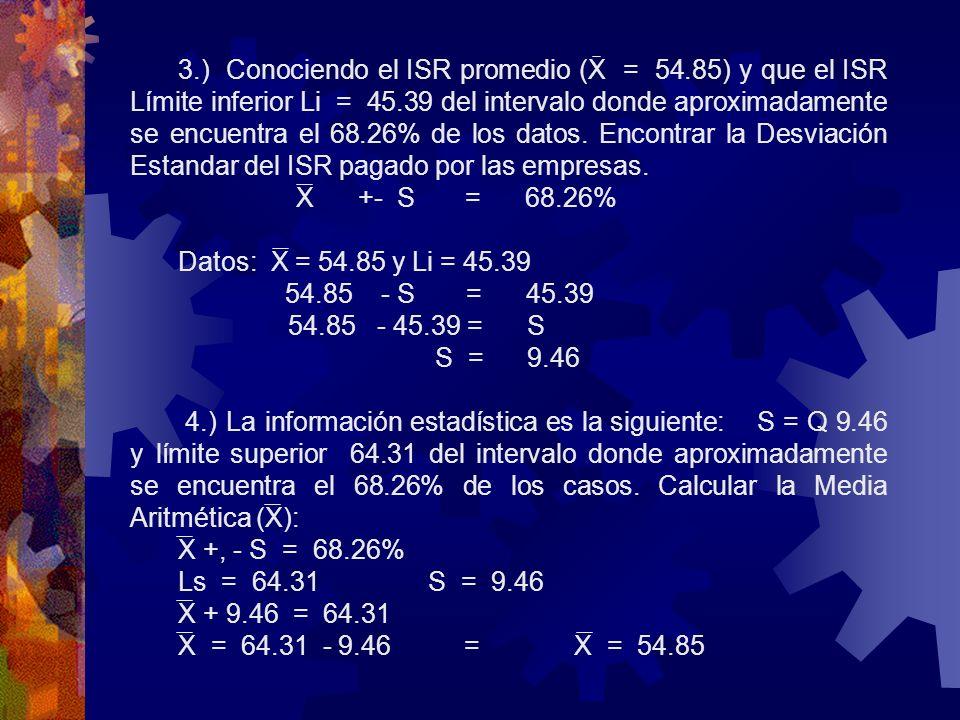 3.)Conociendo el ISR promedio (X = 54.85) y que el ISR Límite inferior Li = 45.39 del intervalo donde aproximadamente se encuentra el 68.26% de los da