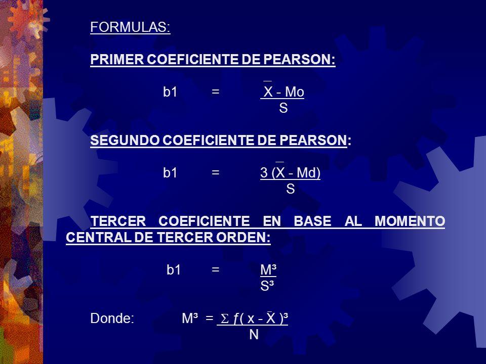 FORMULAS: PRIMER COEFICIENTE DE PEARSON: b1 = X - Mo S SEGUNDO COEFICIENTE DE PEARSON: b1 = 3 (X - Md) S TERCER COEFICIENTE EN BASE AL MOMENTO CENTRAL