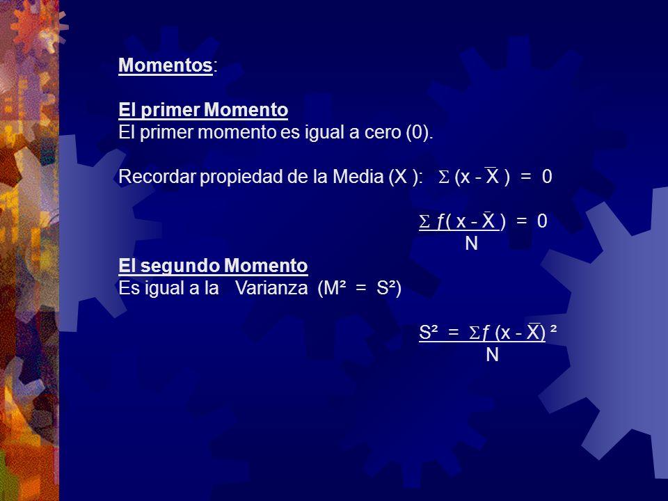 Momentos: El primer Momento El primer momento es igual a cero (0). Recordar propiedad de la Media (X ): (x - X ) = 0 ƒ( x - X ) = 0 N El segundo Momen