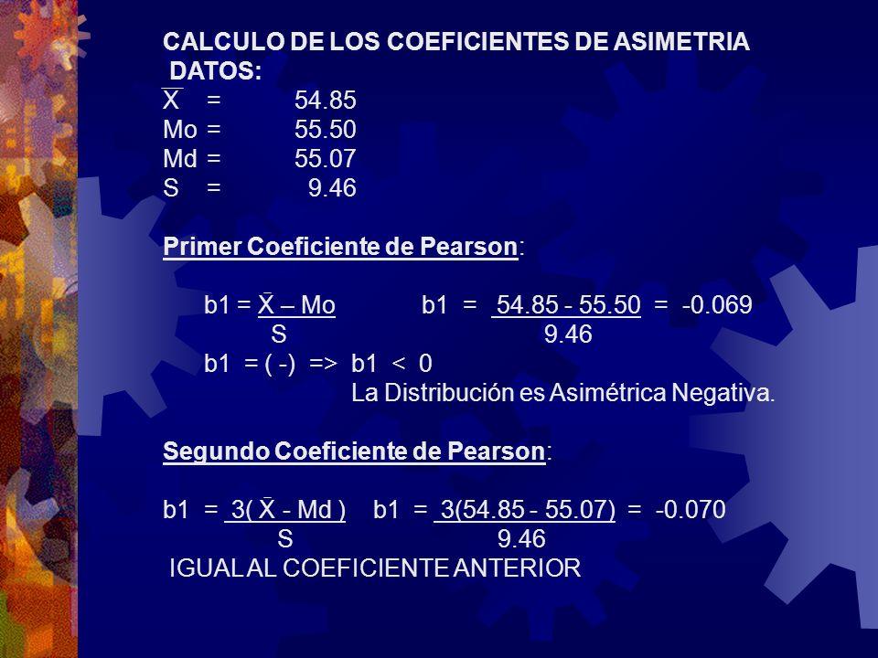 CALCULO DE LOS COEFICIENTES DE ASIMETRIA DATOS: X =54.85 Mo = 55.50 Md =55.07 S = 9.46 Primer Coeficiente de Pearson: b1 = X – Mo b1 = 54.85 - 55.50 =