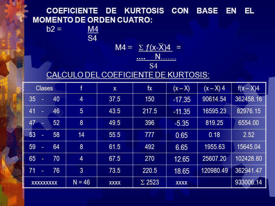 COEFICIENTE DE KURTOSIS CON BASE EN EL MOMENTO DE ORDEN CUATRO: b2 = M4 S4 M4 = ƒ(x-X)4 =.... N....... S4 CALCULO DEL COEFICIENTE DE KURTOSIS: Clasesf
