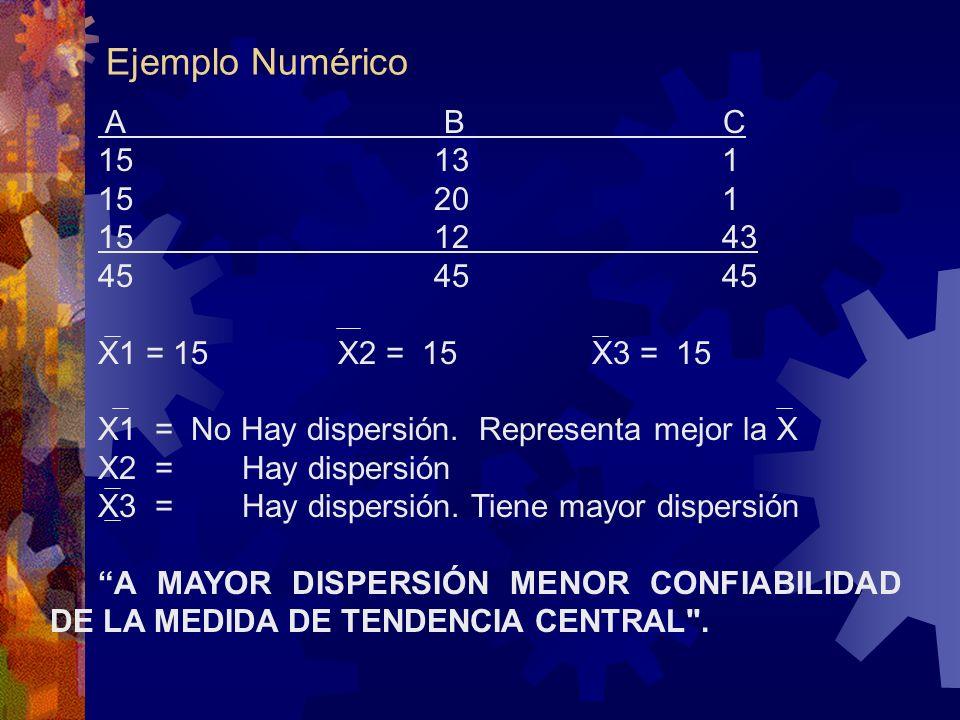 A B C 15131 15201 151243 454545 X1 = 15 X2 = 15 X3 = 15 X1 = No Hay dispersión. Representa mejor la X X2 = Hay dispersión X3 = Hay dispersión. Tiene m