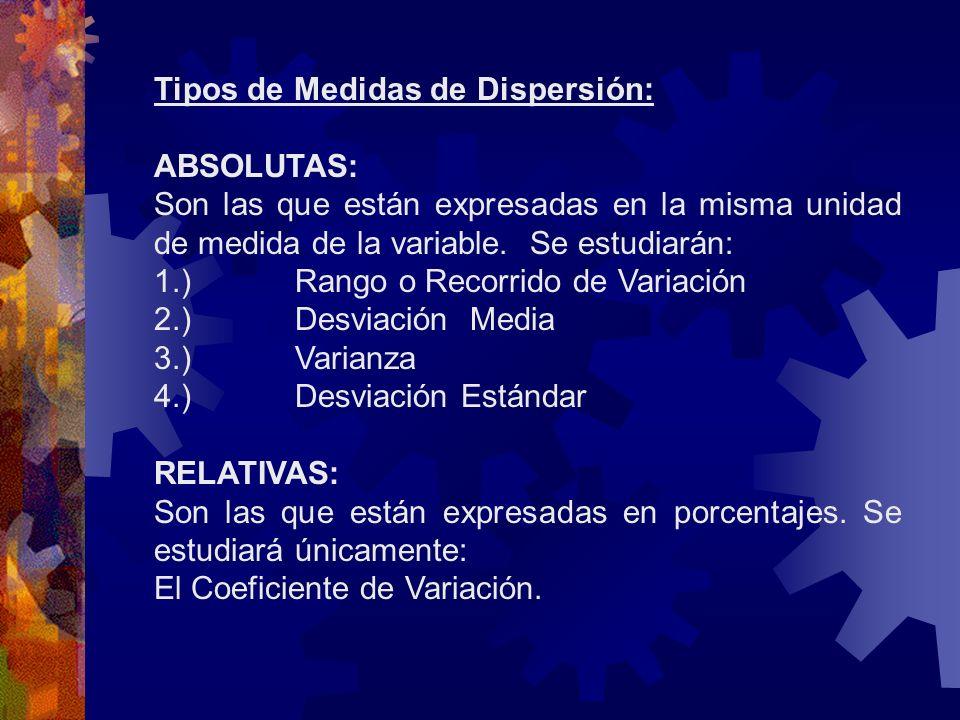 Tipos de Medidas de Dispersión: ABSOLUTAS: Son las que están expresadas en la misma unidad de medida de la variable. Se estudiarán: 1.) Rango o Recorr