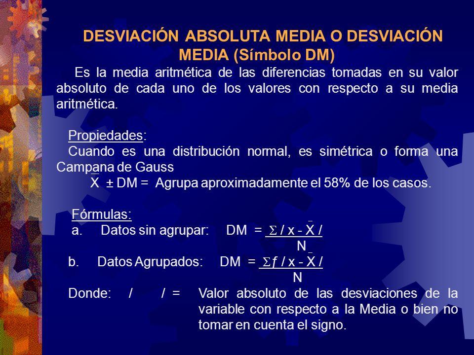 DESVIACIÓN ABSOLUTA MEDIA O DESVIACIÓN MEDIA (Símbolo DM) Es la media aritmética de las diferencias tomadas en su valor absoluto de cada uno de los va