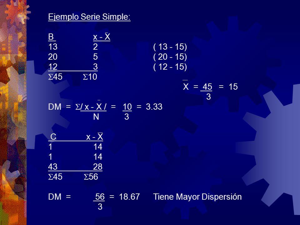 Ejemplo Serie Simple: B x - X 132( 13 - 15) 205( 20 - 15) 123( 12 - 15) 45 10 X = 45 = 15 3 DM = / x - X / = 10 = 3.33 N 3 C x - X 114 4328 45 56 DM =